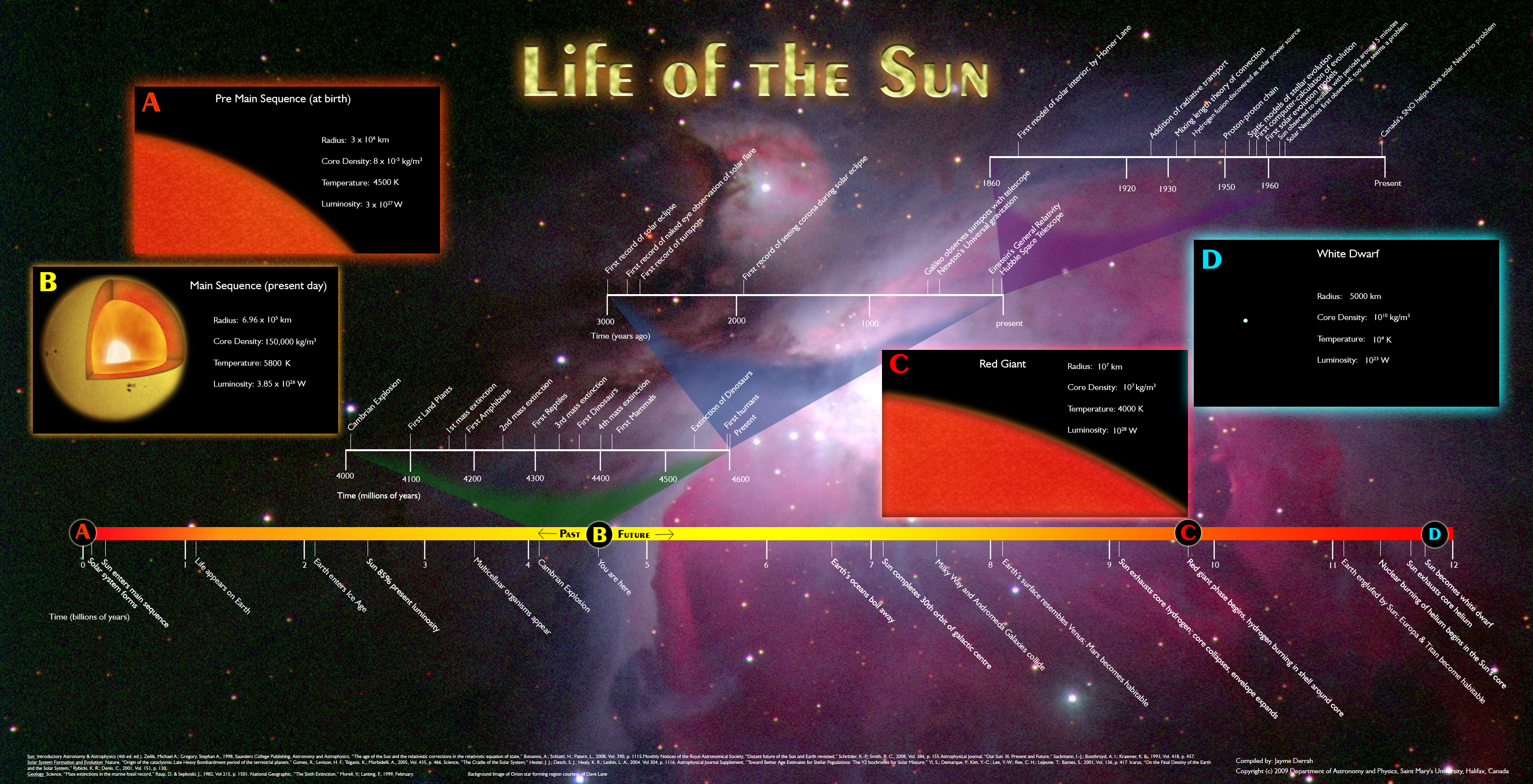 birth of the cycle of a black hole - photo #36